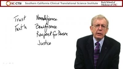 Introduction to Clinical and Translational Research: Introduction to Research Ethics - Session 6