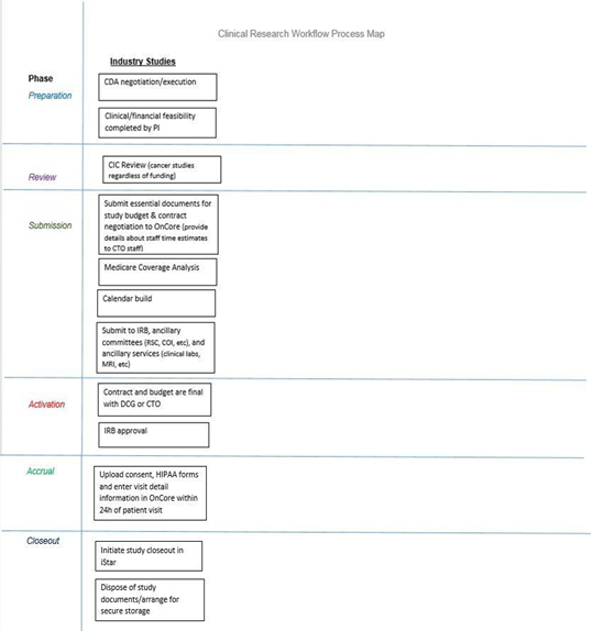 Workflow-Process-Map.png#asset:6729